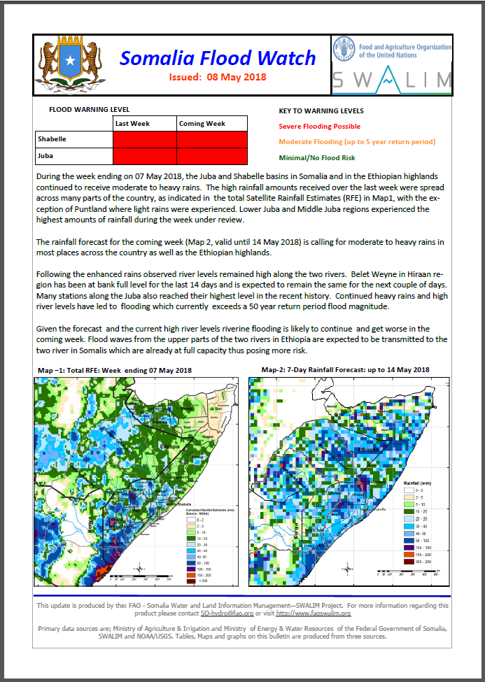 fao swalim somalia water and land information