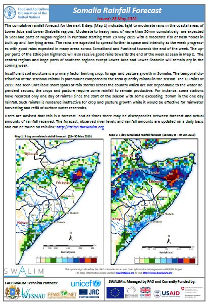 FAO SWALIM: Somalia Water and Land Information ManagementFAO SWALIM